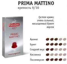 Кофе в капсулах Nespresso – Primo Mattino 10 шт