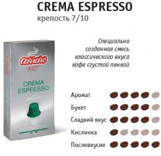 Кофе в капсулах Nespresso – Crema 10 шт.